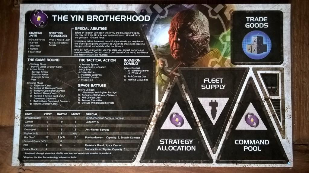 Fraktionsübersicht Yin Brotherhood