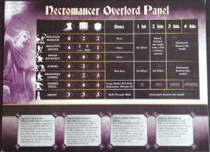 Overlord Tableau Untote