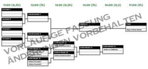 Vorläufiger Turnierplan RPC 2016